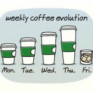 coffee evolution